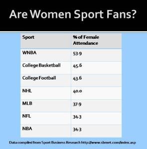 are-women-sport-fans1